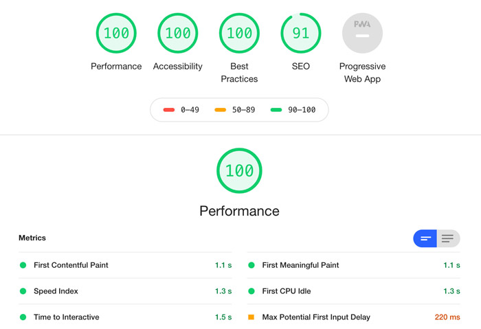 Lighthouse audit scores showing 100 for Performance, Accessibility, and Best Practices