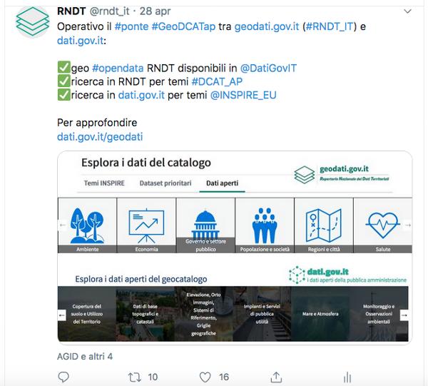 tweet RNDT