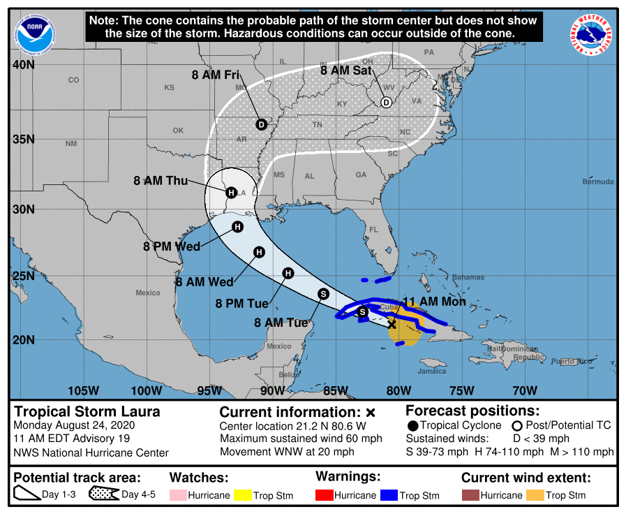 Tropical Storm Laura Forecast Track