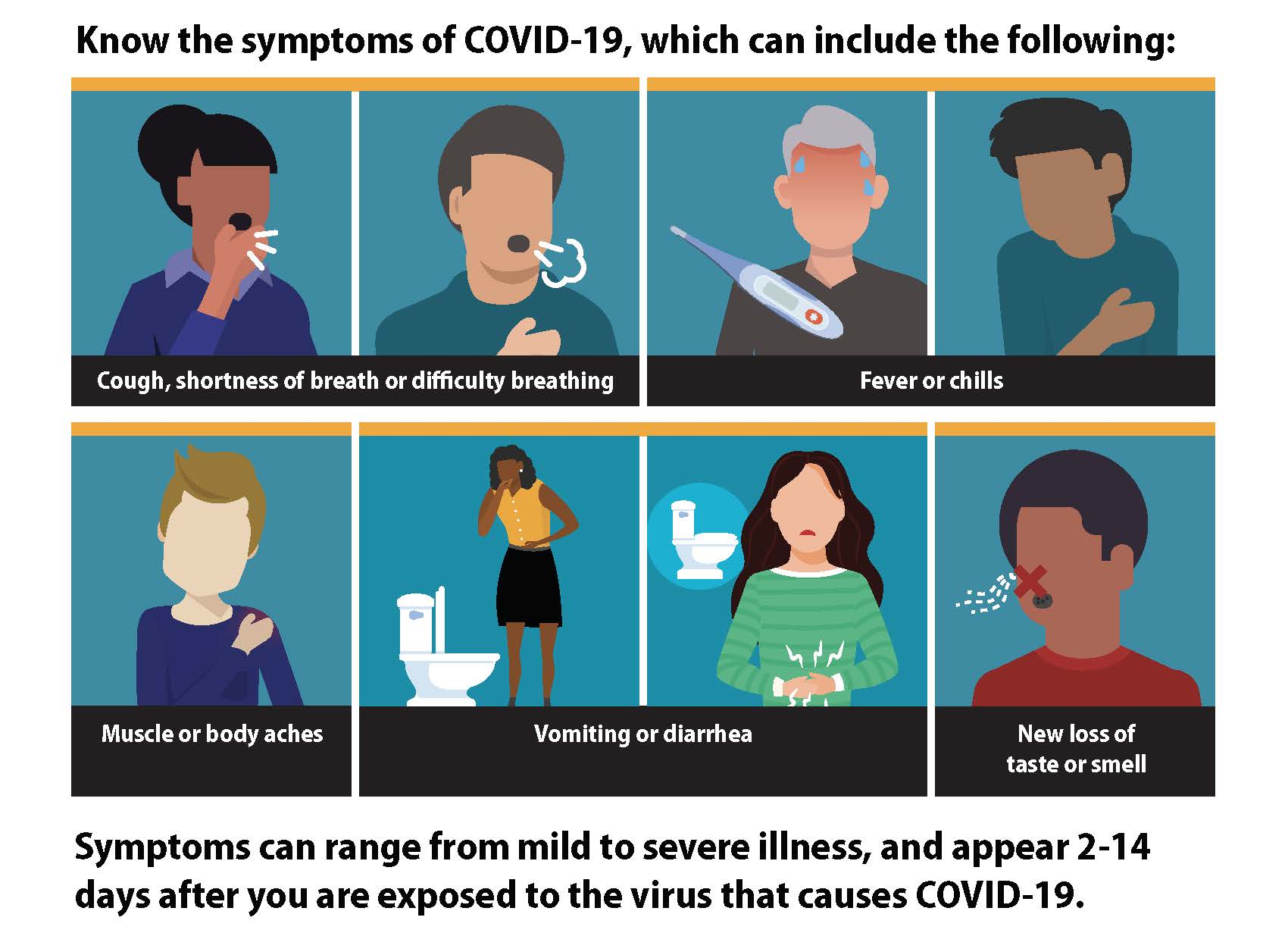 Symptoms of Covid 19 inlace cough, shortness of breath, difficulty breathing, fever or chills, muscle or body aches, vomiting or diarrhea, new loss of taste or smell