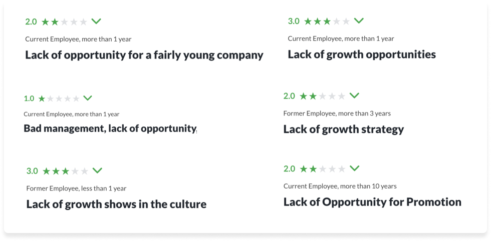 """""""Lack of growth opportunities"""""""