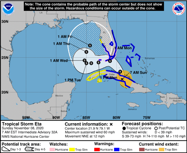 Hurricane path forecast of TS Eta