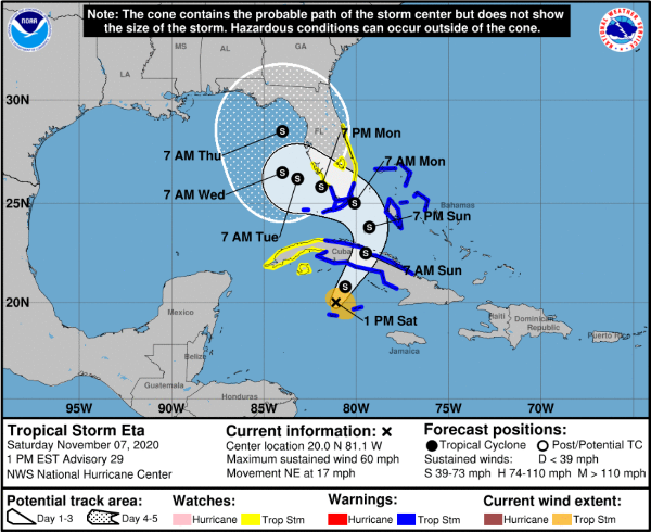 map of central america and south US with hurricane path