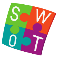 SWOT Analysis Generator