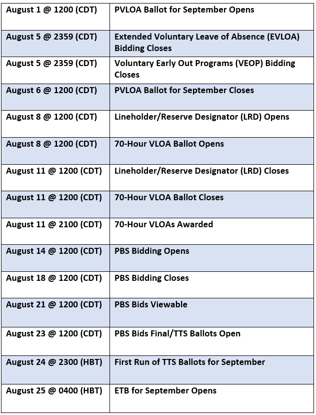 September Bidding Timeline Chart