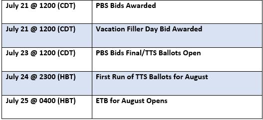 August Bidding Timeline
