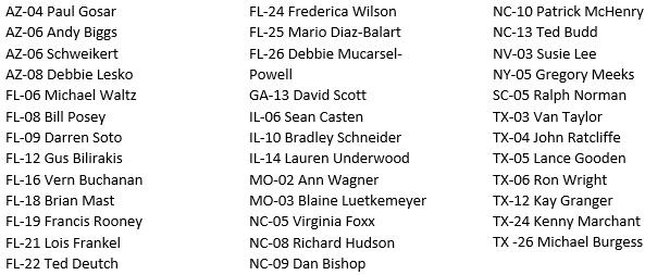 List of Representatives