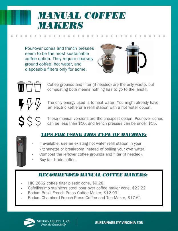 Sustainable Coffee Tip Sheet