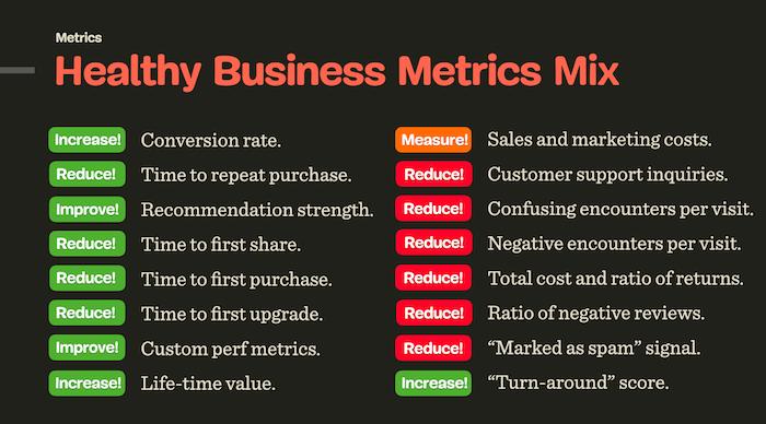 Metrics Mix Overview