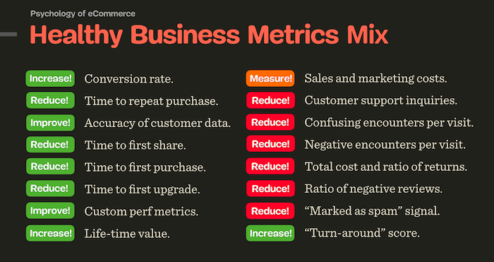 Healthy Business Metrics Mix