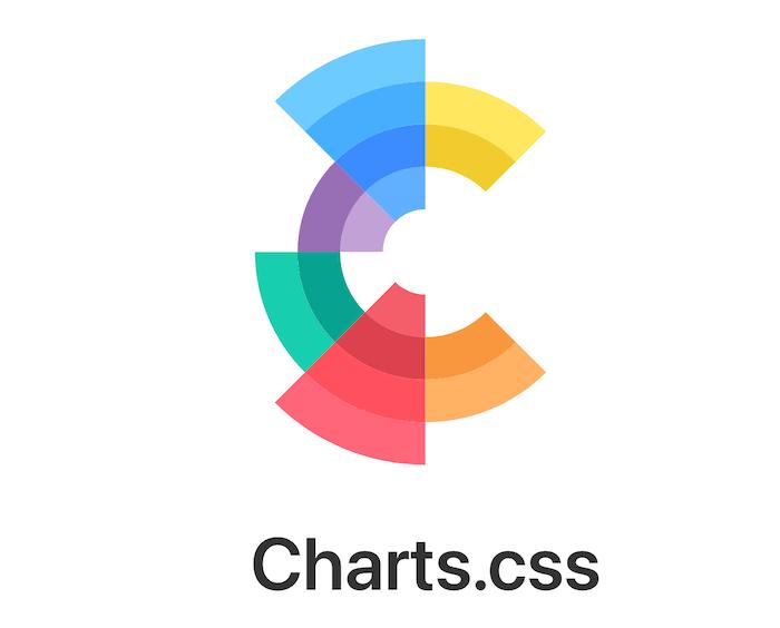 CSS Charts
