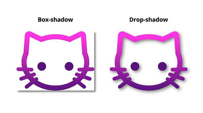 Box-shadow vs. drop-shadow.