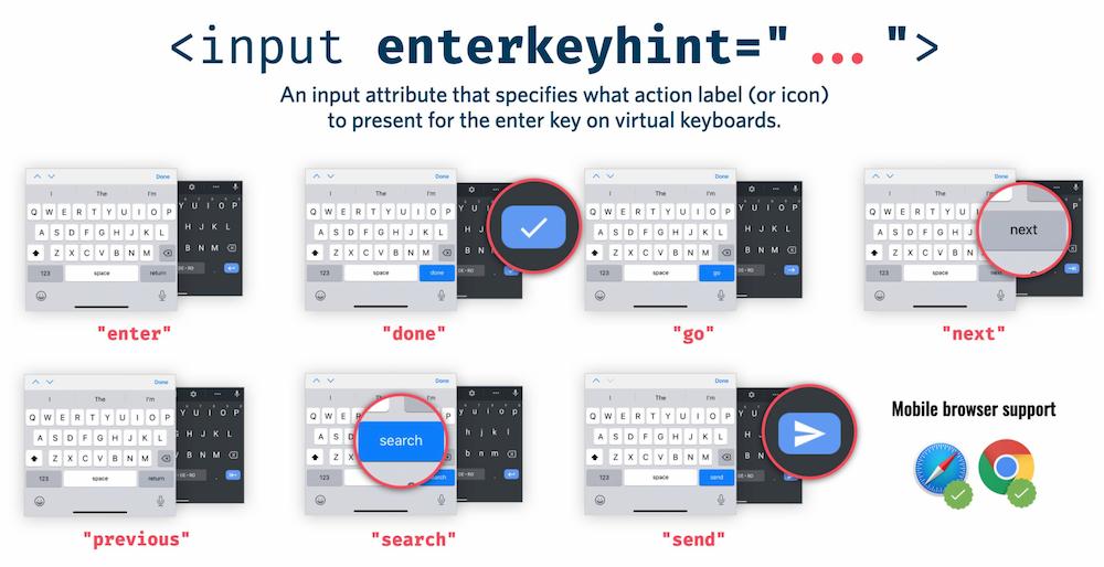 Different enter keys on virtual keyboards