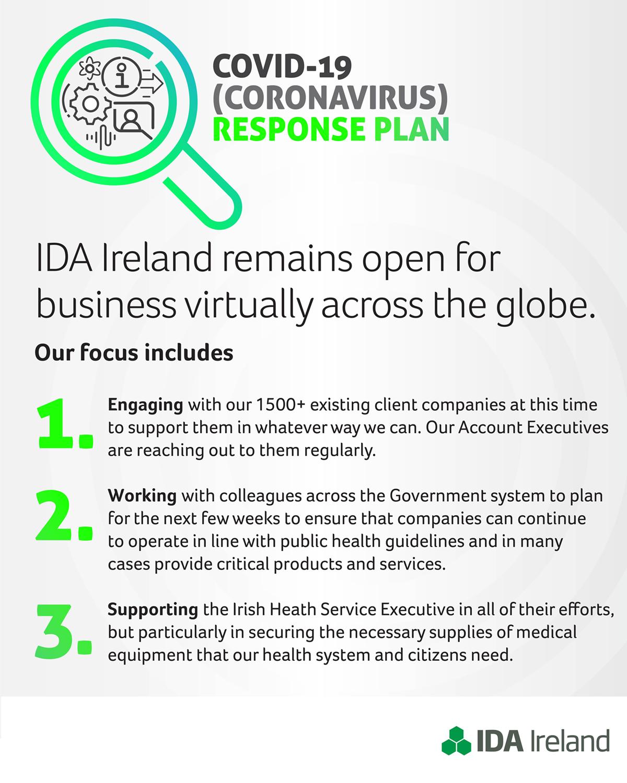 IDA IRELAND'S COVID-19 RESPONSE PLAN