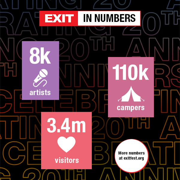 Exit Festival: Artists announcement, meet the festival and more 3