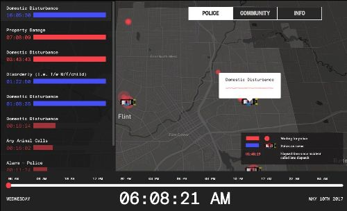 An interactive visualization of police activity in Flint, MI
