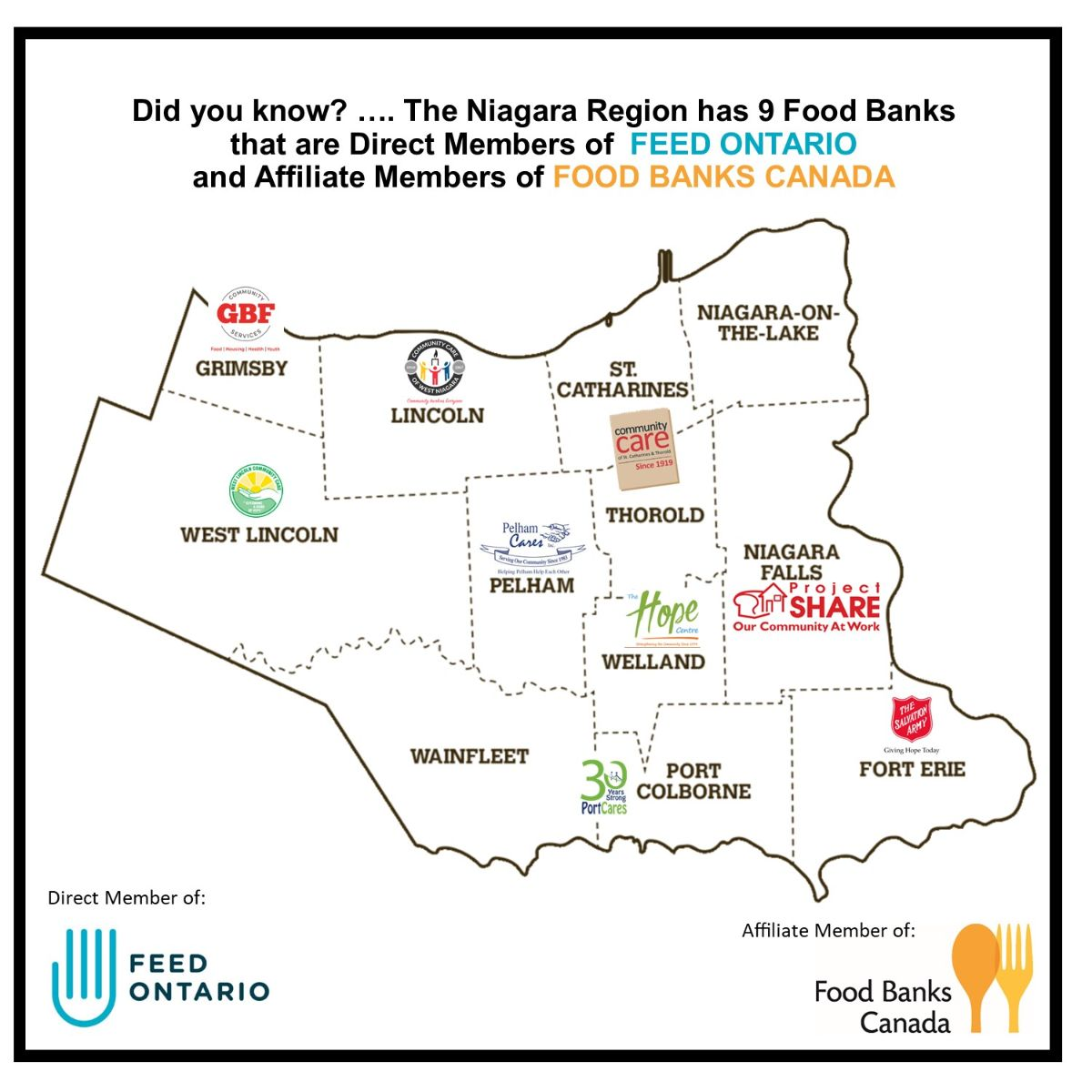 Did you know the Niagara Region has 9 food banks that are direct members of FEED Ontario and Affiliate Members of Food Banks Canada? Illustration of the Niagara Region and the 12 municipalities.