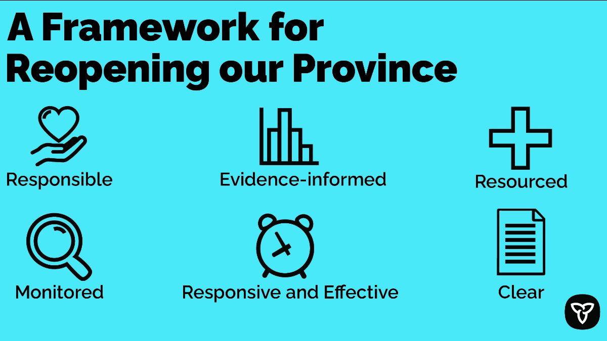 A Framework for Reopening our Province