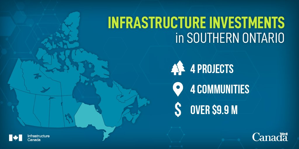 Map of Canada, highlighting Ontario. Infrastructure Investments in Southern Ontario: 4 projects, 4 communities, over $9.9 million. Source: Infrastructure Canada.