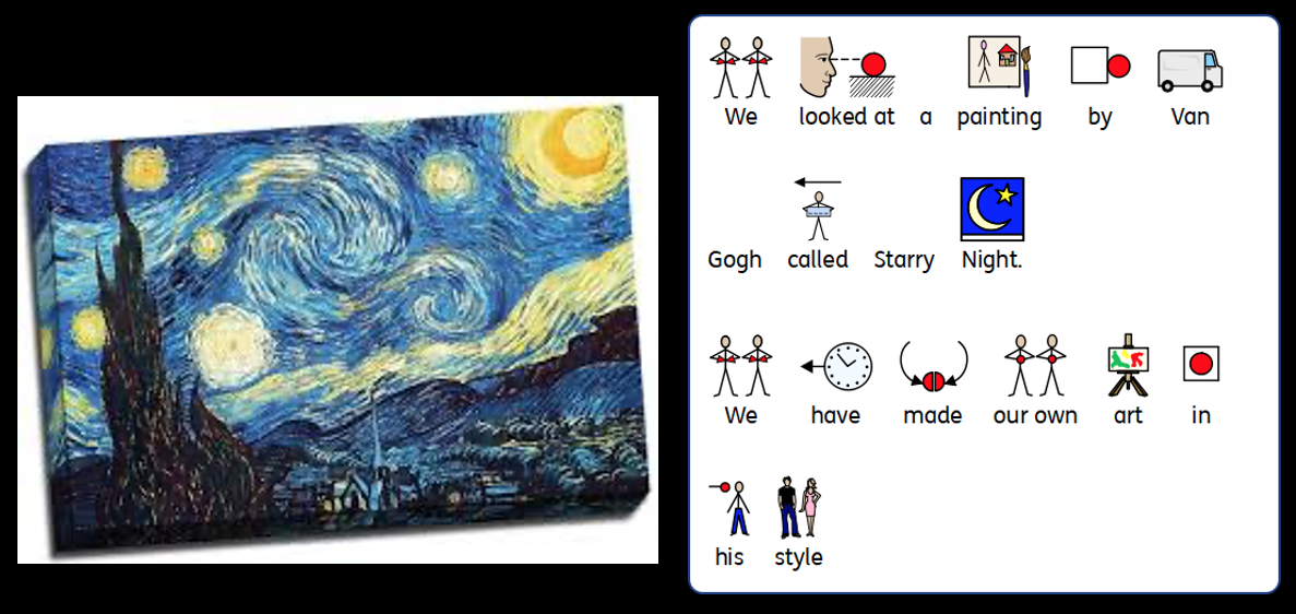 Text, symbols and a Van Gogh painting of a starry night