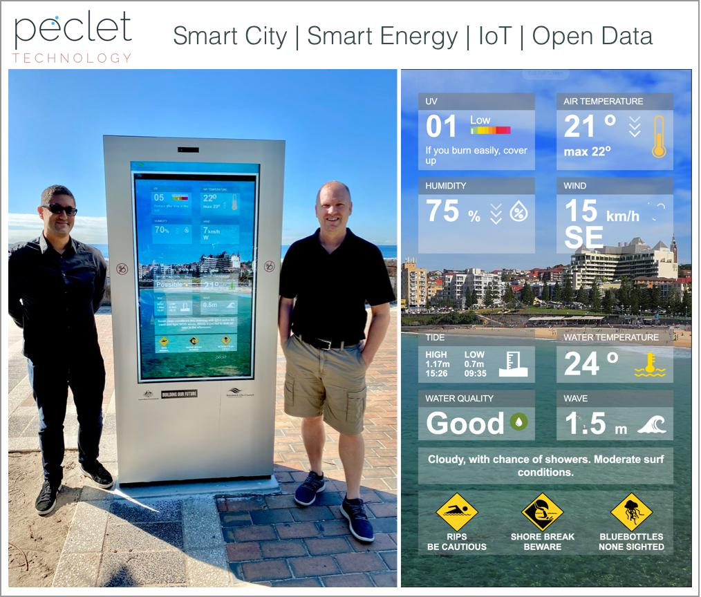 The output? An IoT-powered smart display with live data from Coogee beach