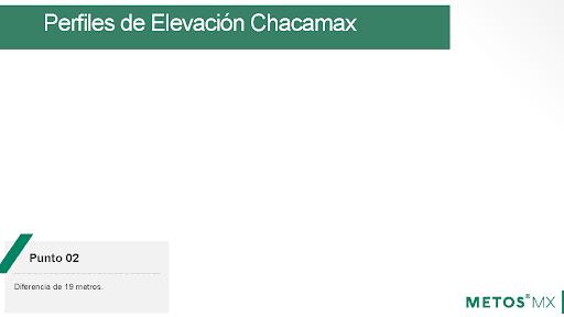 Chavamax Elevation Profiles