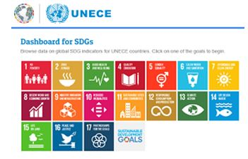 UNECE Dashboard for the SDGs