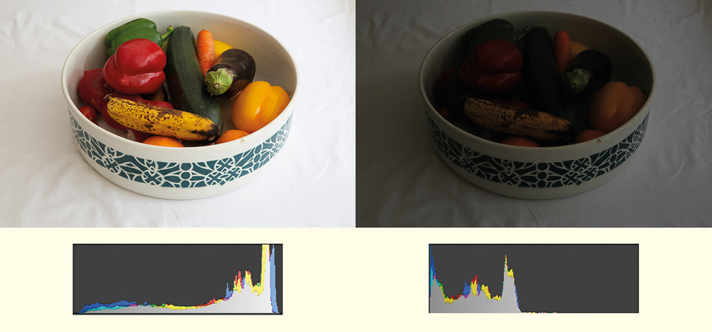 Photography courses - Manage histograms with camera settings