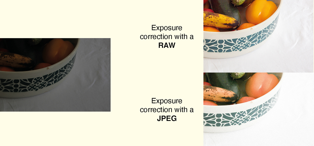 Photography courses - JPEG and RAW format