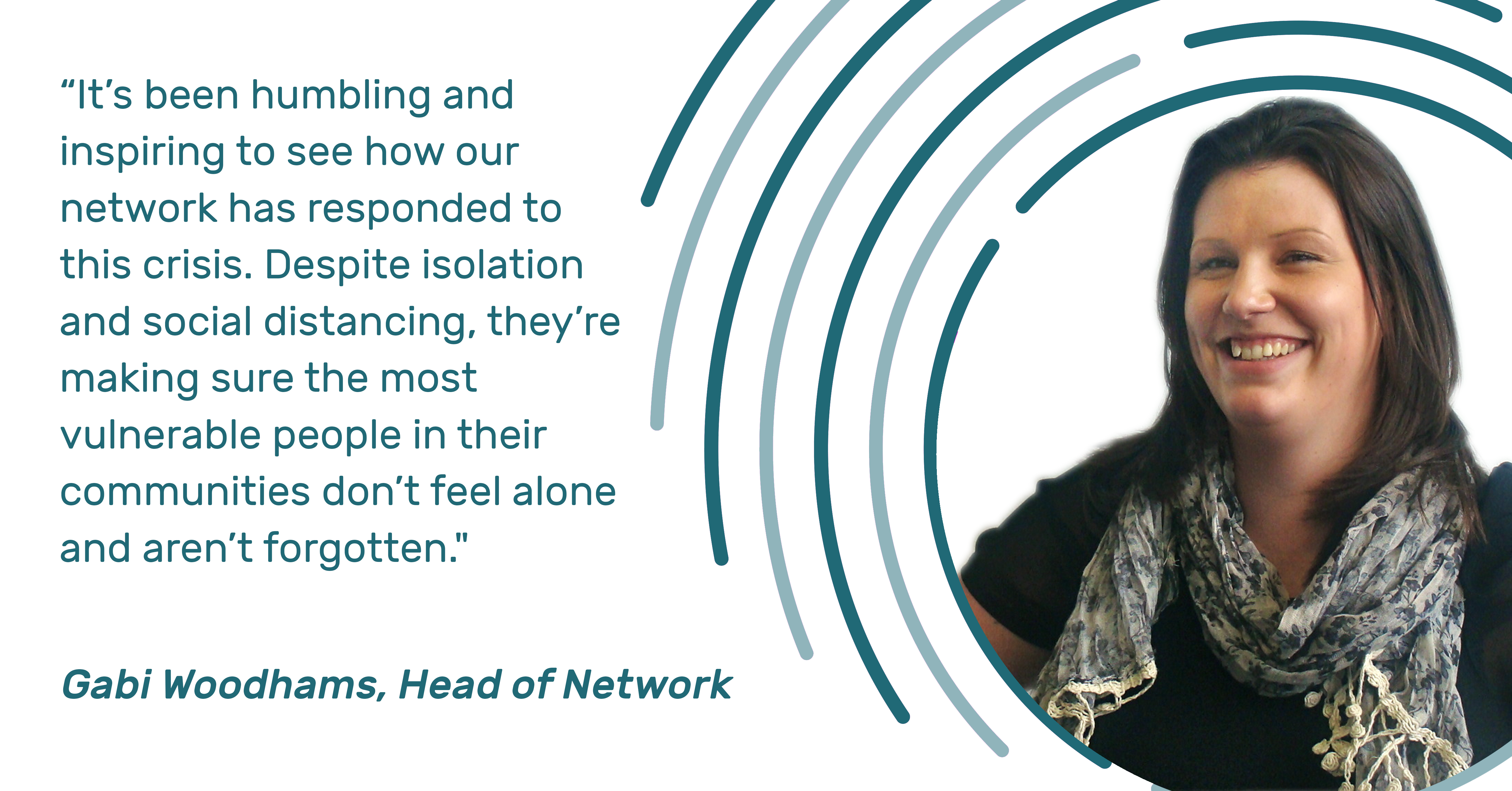 Gabi Woodhams, Head of Network Blog