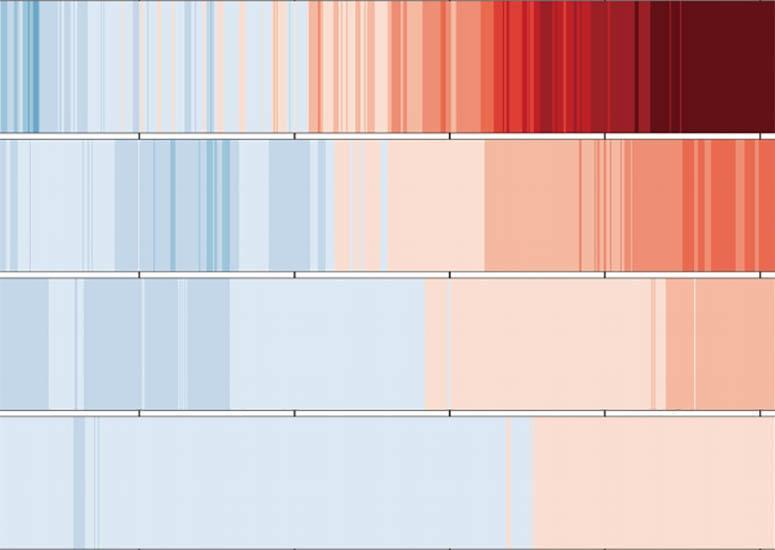 Ocean heat anomalies at different depths