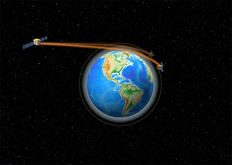 A rendering of how radio occultation works