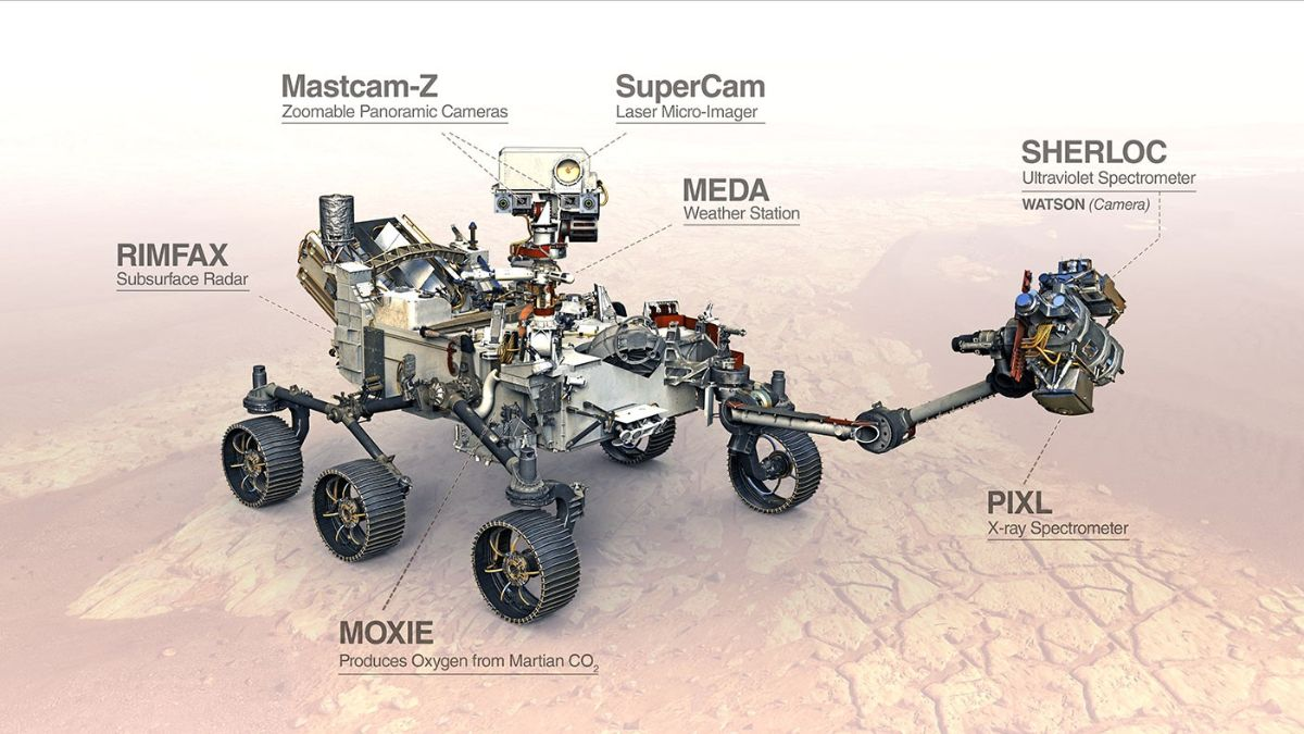 Image credit to NASA/JPL-Caltech