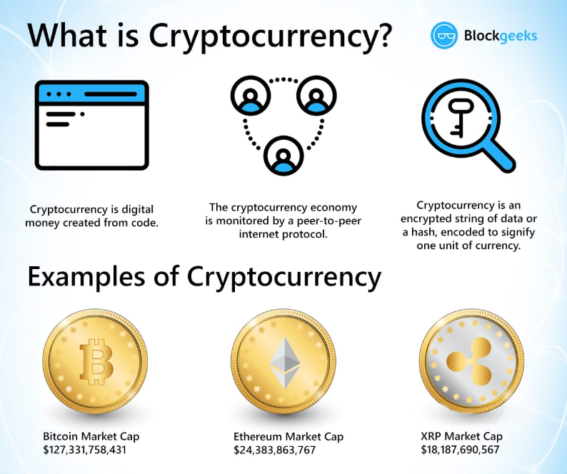 Infographic explaining cryptocurrency jobs