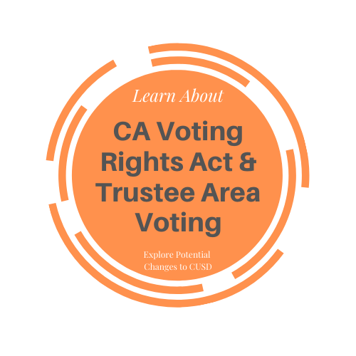 """Graphic, """"Learn About CA Voting Rights Act & Trustee Area Voting"""""""