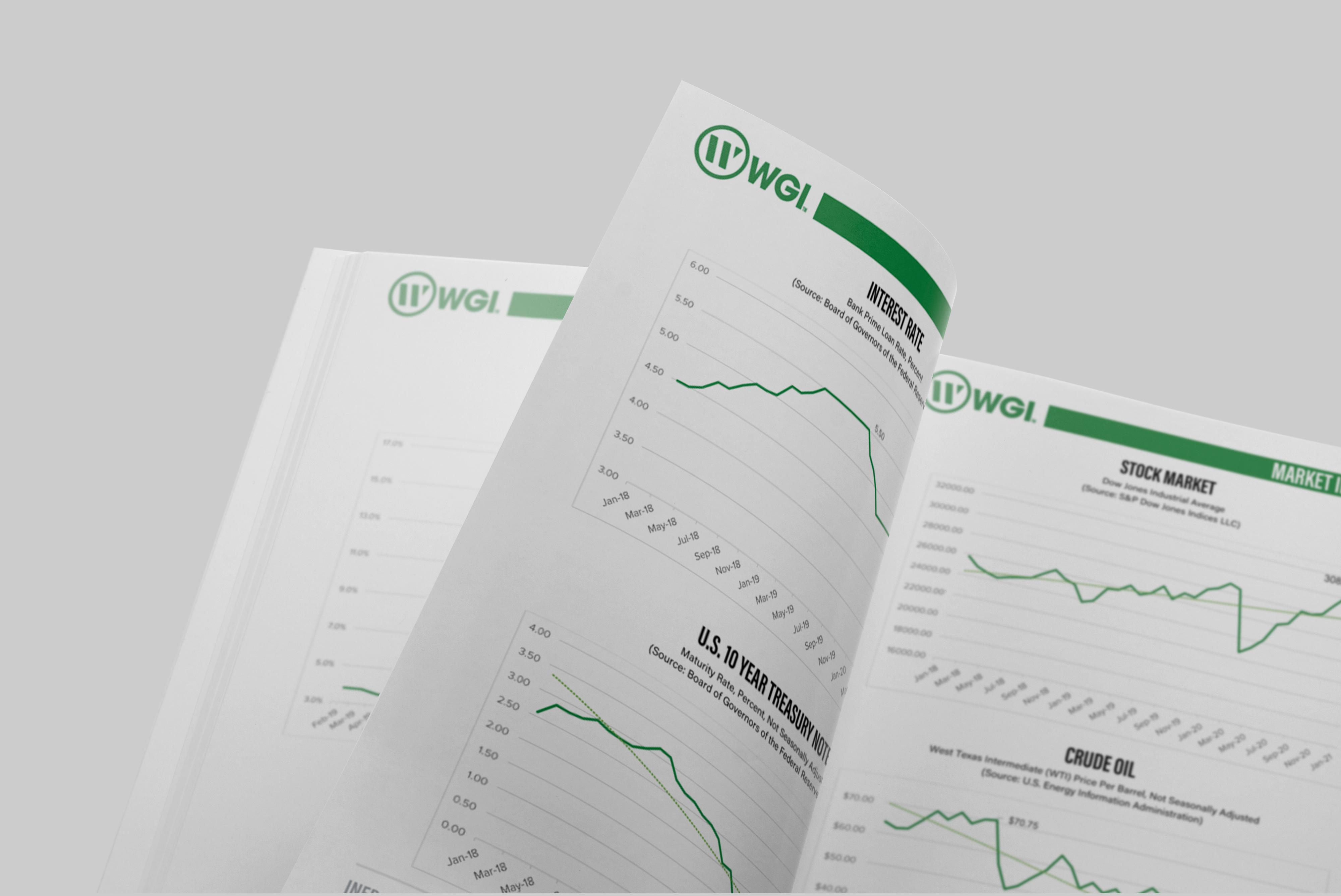 Download Market Indicators