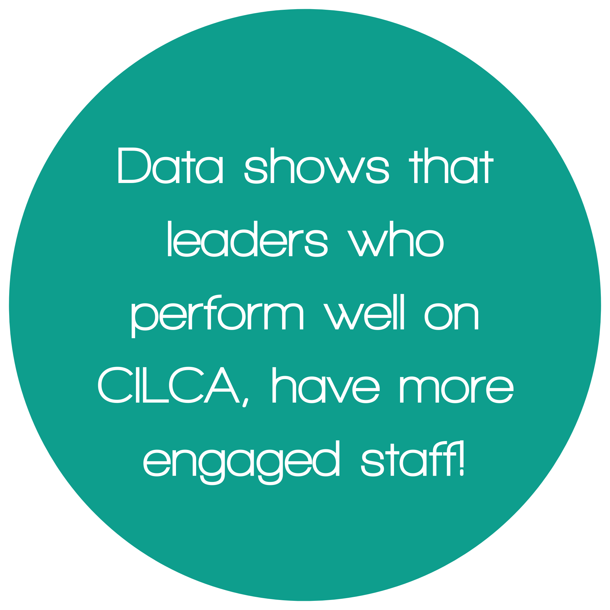 Data shows that leaders who perform well on CILCA have more engaged staff