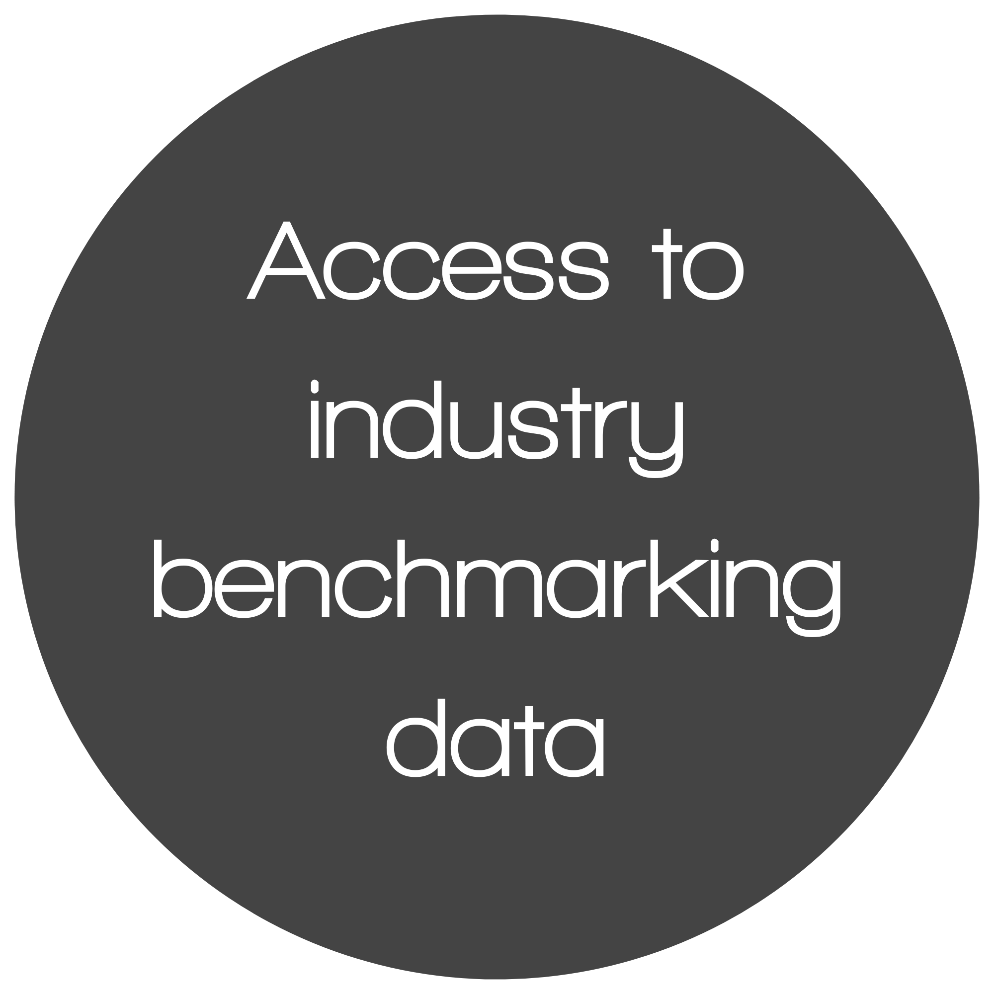Access to industry benchmarking data