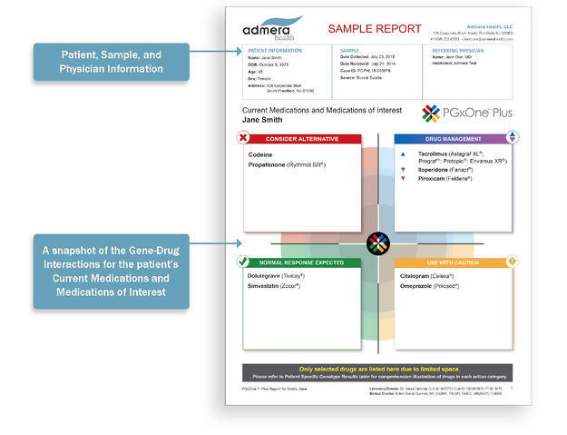 The PGxOne™ Plus Report: Genetics for Smarter Medication Management