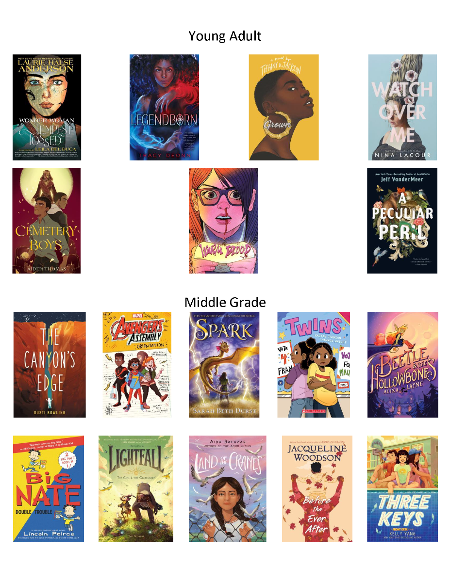 Young Adult and Middle Grade Books Ordered August 2020
