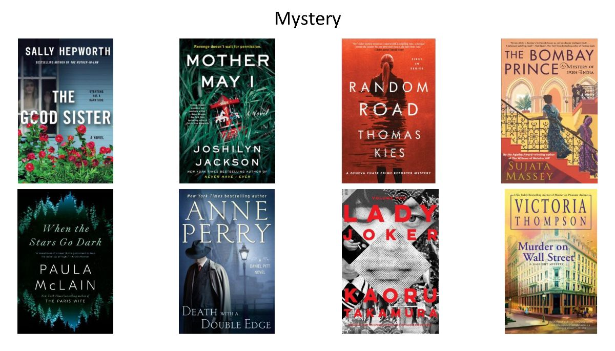 Book Covers for Mystery Books Ordered April 2021