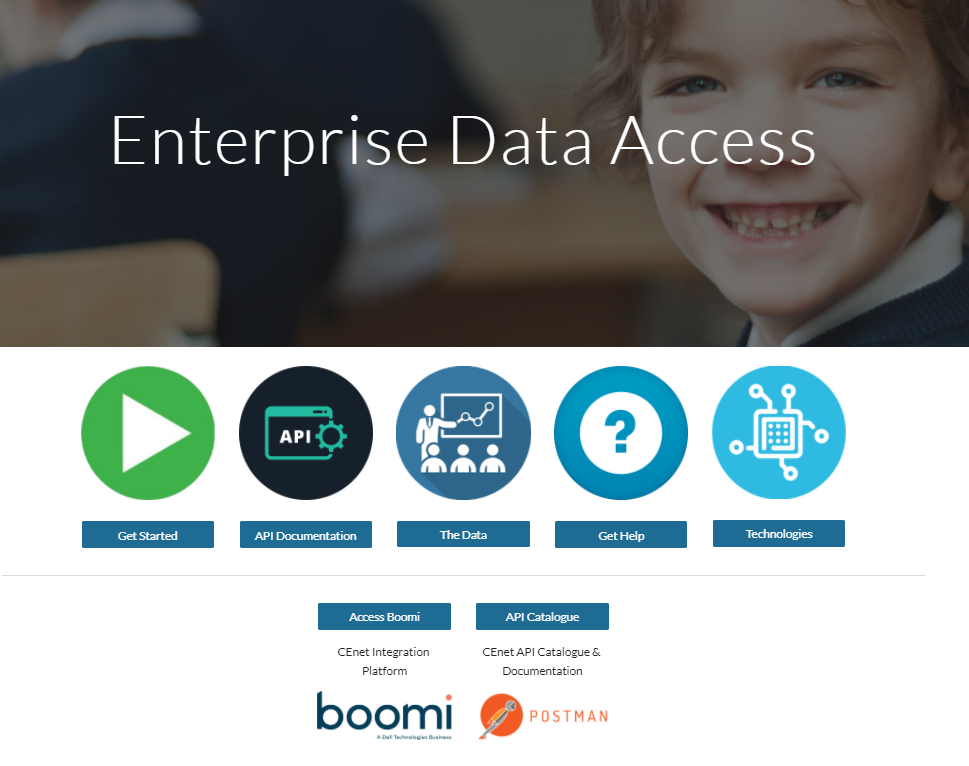 CEnet Enterprise Data Access Image
