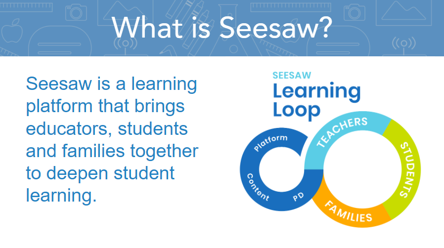 Seesaw graphic