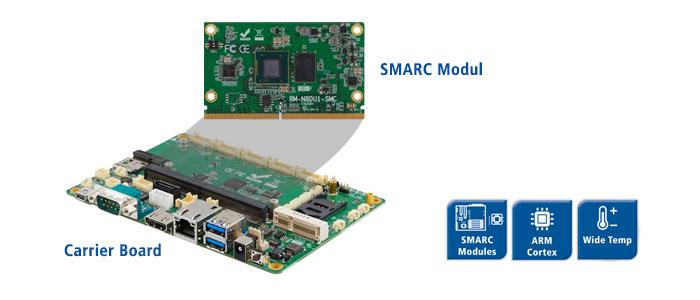 RM-N8M - SMARC-Modul
