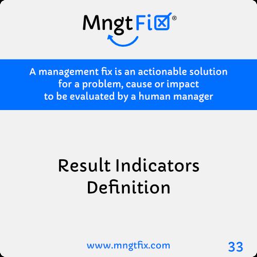 Management Fix 33 Result Indicators Definition