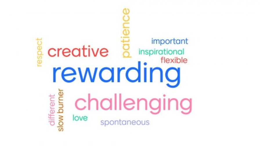 Word infographic, with words such as rewarding and challenging in the middle
