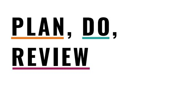 Image that says Plan, Do, Review