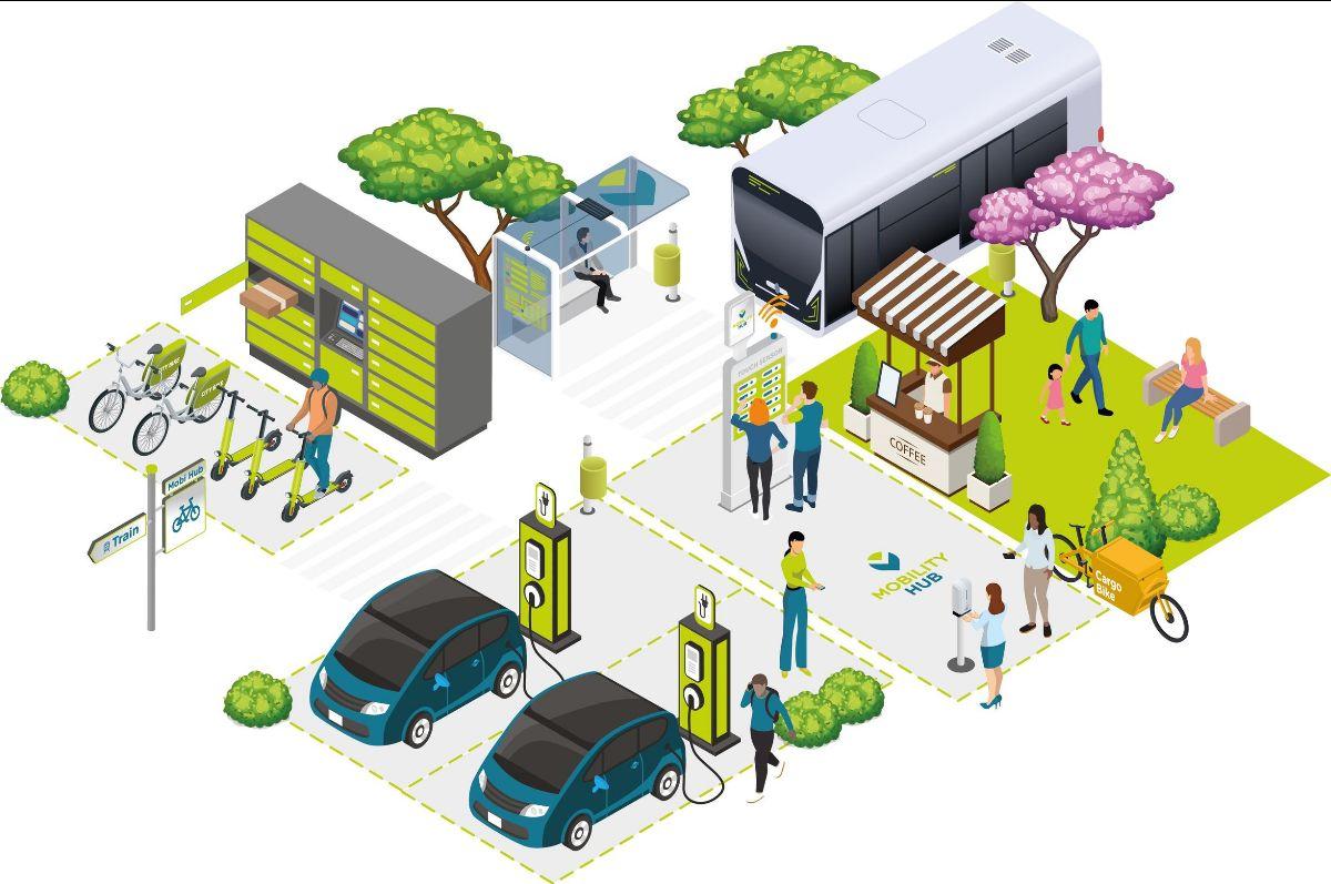 Mobility hubs: common components (CoMoUK)