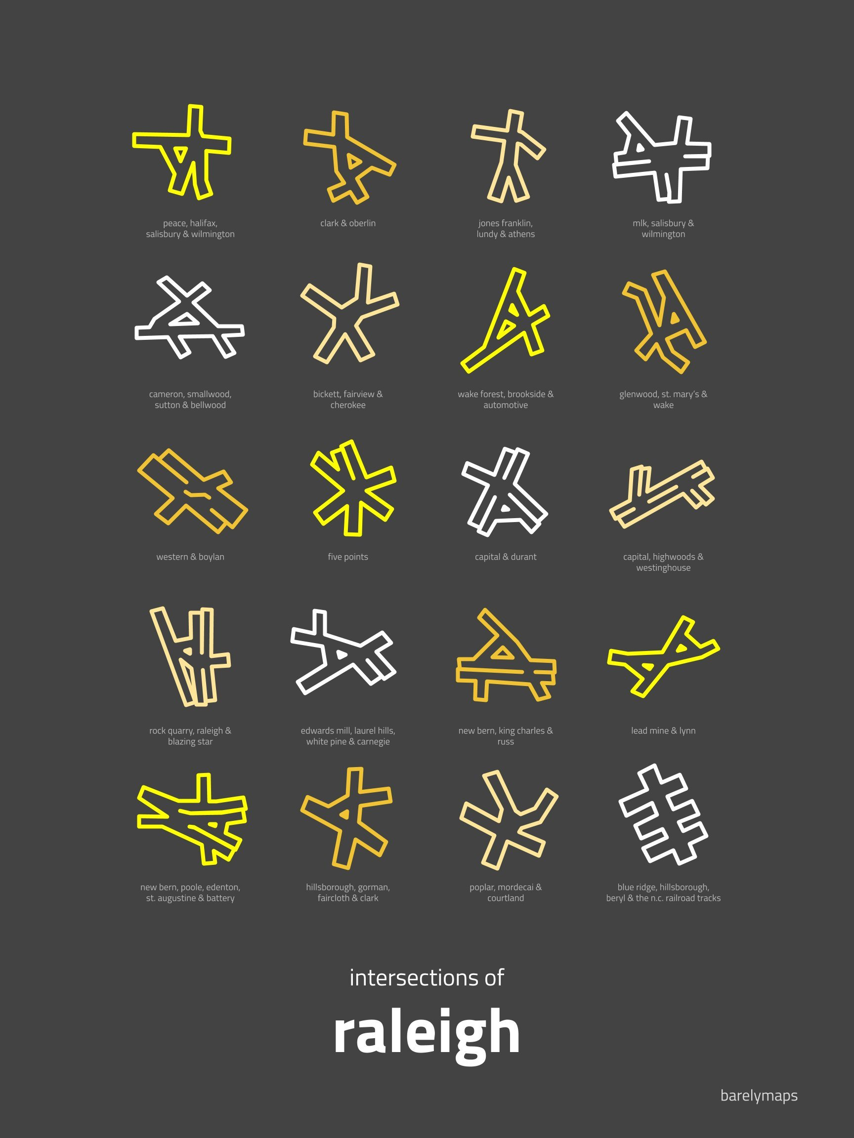 Raleigh intersections