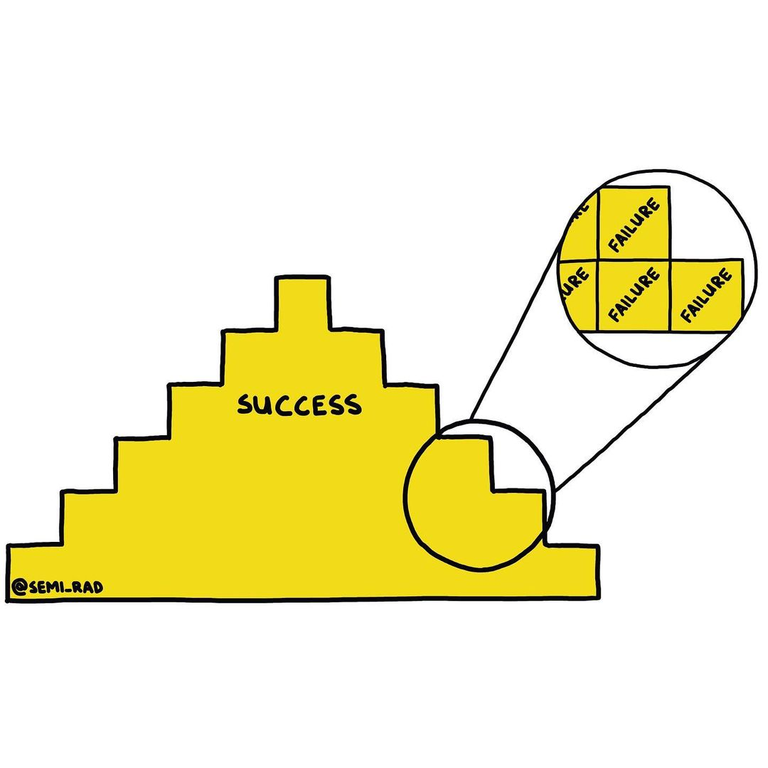 Drawing of success stairs. Can't see anything? Turn on visuals.
